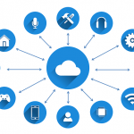 7 Effective Ways IOT Revolutionized the Business Strategies